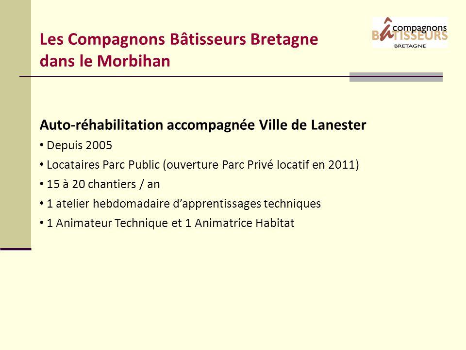 Les Compagnons Bâtisseurs Bretagne dans le Morbihan