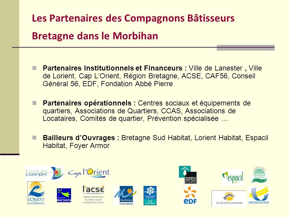 Les Partenaires des Compagnons Bâtisseurs Bretagne dans le Morbihan