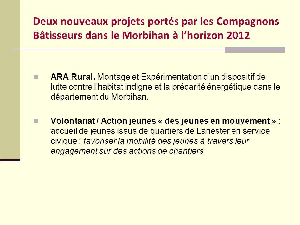 Deux nouveaux projets portés par les Compagnons Bâtisseurs dans le Morbihan à l'horizon 2012
