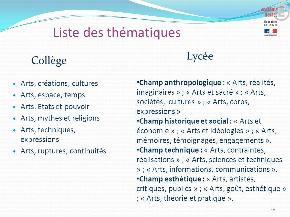 Liste des thématiques Lycée Collège Arts, créations, cultures