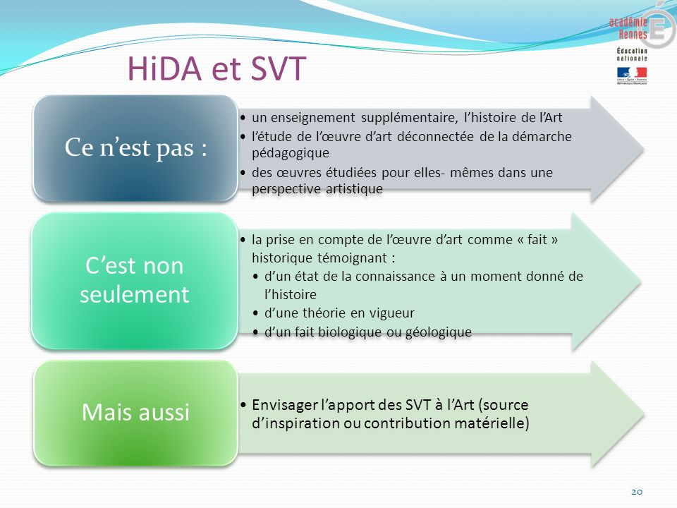 HiDA et SVT Ce n'est pas : C'est non seulement Mais aussi