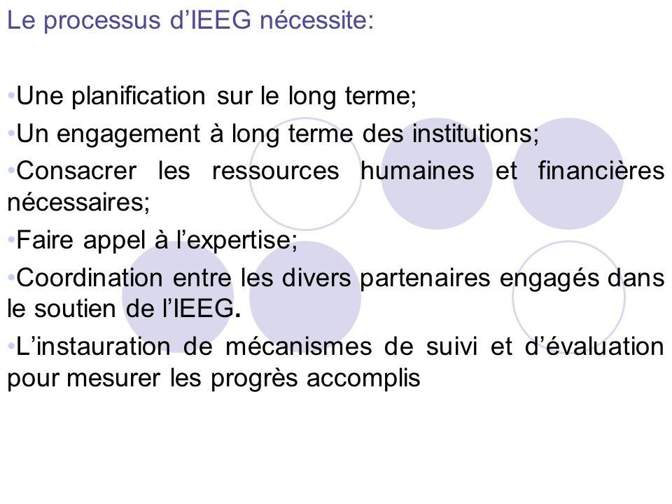 Le processus d'IEEG nécessite: Une planification sur le long terme;
