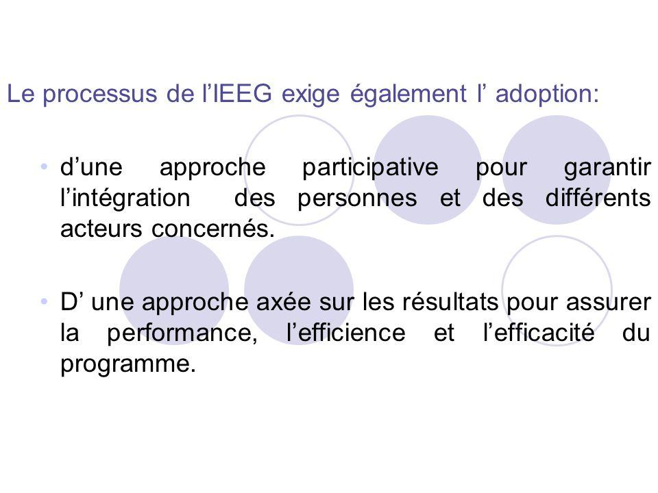 Le processus de l'IEEG exige également l' adoption:
