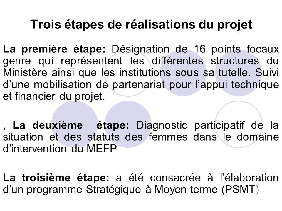 Trois étapes de réalisations du projet