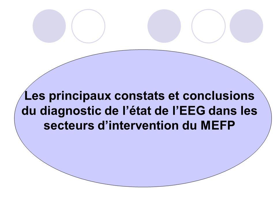 Les principaux constats et conclusions du diagnostic de l'état de l'EEG dans les secteurs d'intervention du MEFP