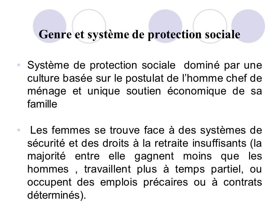 Genre et système de protection sociale