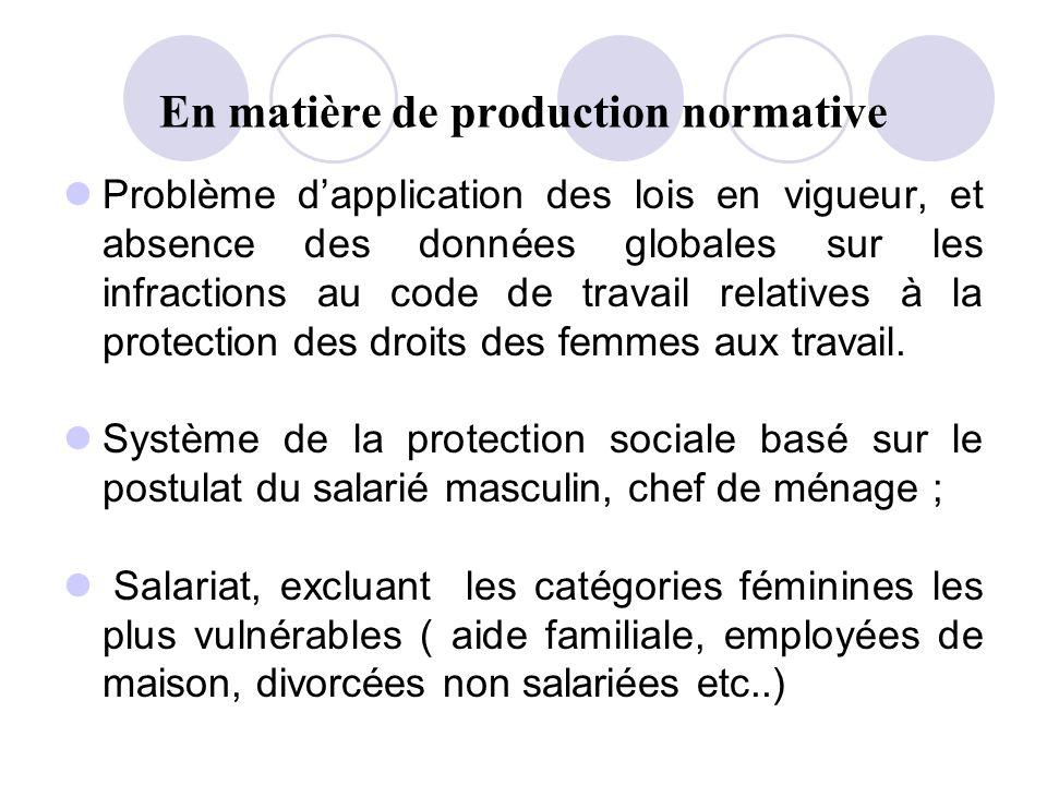 En matière de production normative