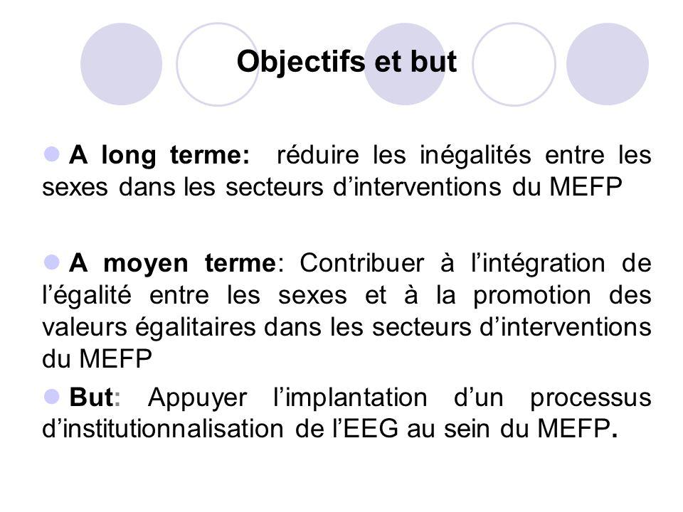 Objectifs et but A long terme: réduire les inégalités entre les sexes dans les secteurs d'interventions du MEFP.
