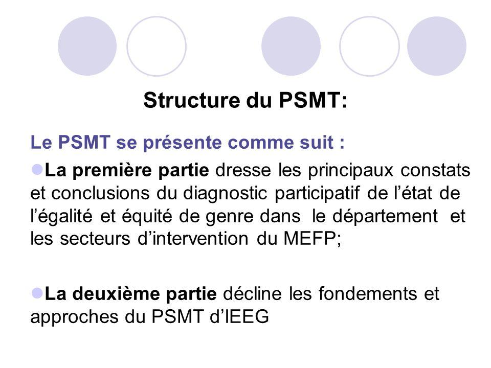 Structure du PSMT: Le PSMT se présente comme suit :