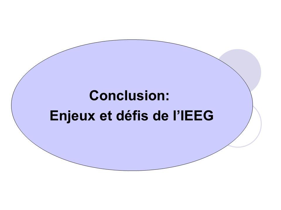 Conclusion: Enjeux et défis de l'IEEG