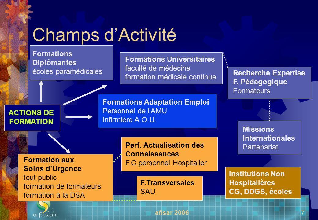 Champs d'Activité Formations Diplômantes écoles paramédicales