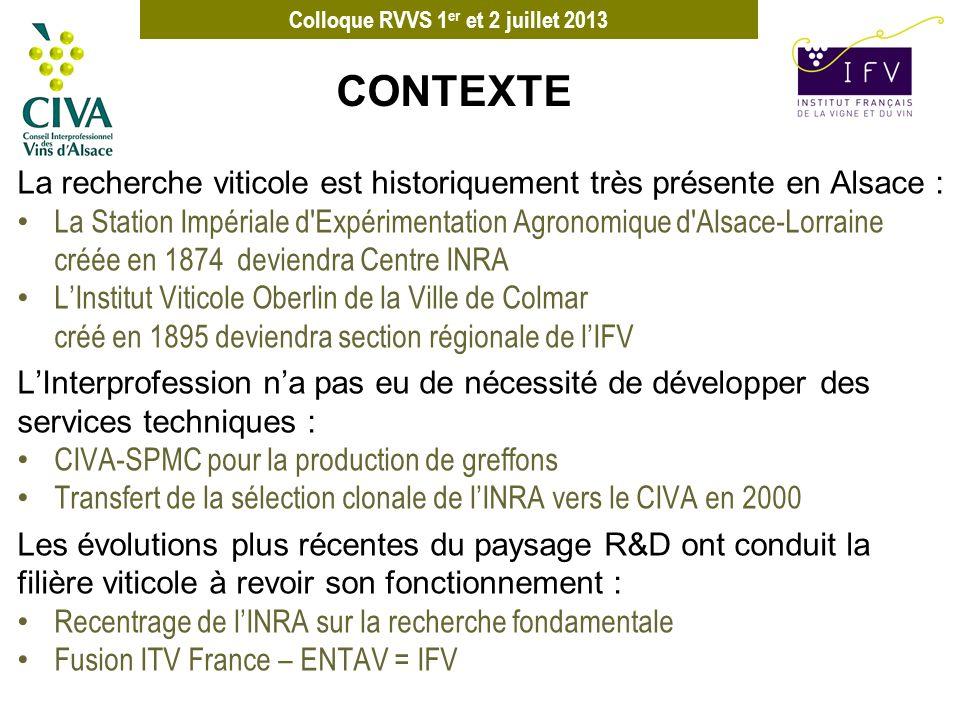 CONTEXTE La recherche viticole est historiquement très présente en Alsace :