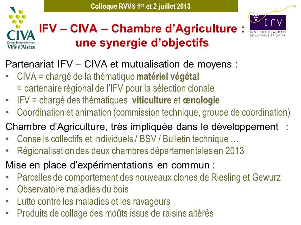 Recherche appliqu e et d veloppement en alsace ppt - Chambre d agriculture offre d emploi ...