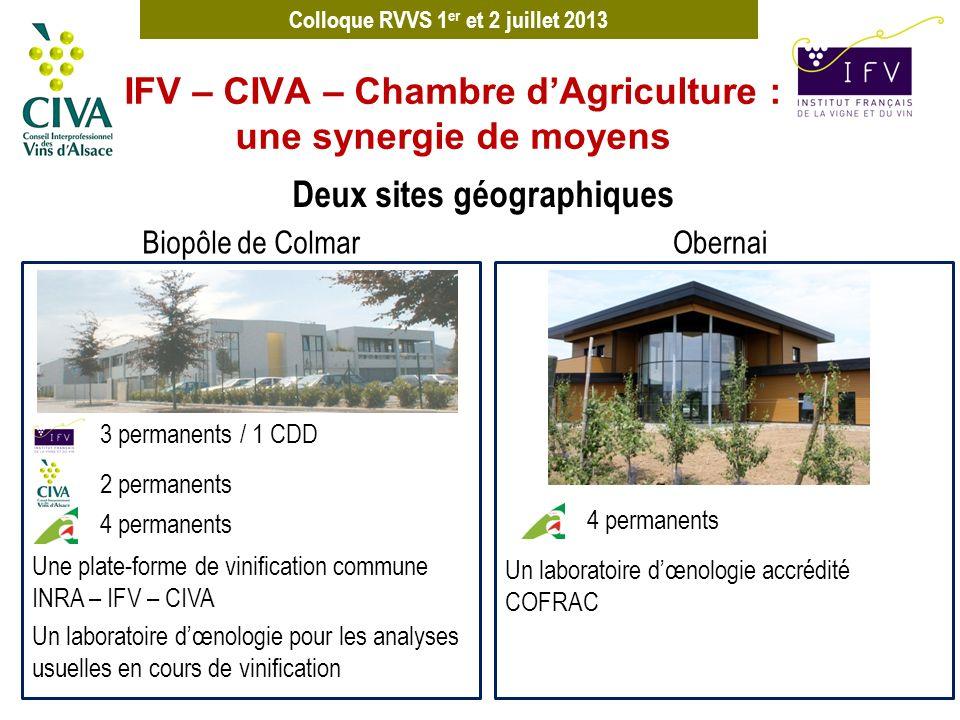 IFV – CIVA – Chambre d'Agriculture : une synergie de moyens