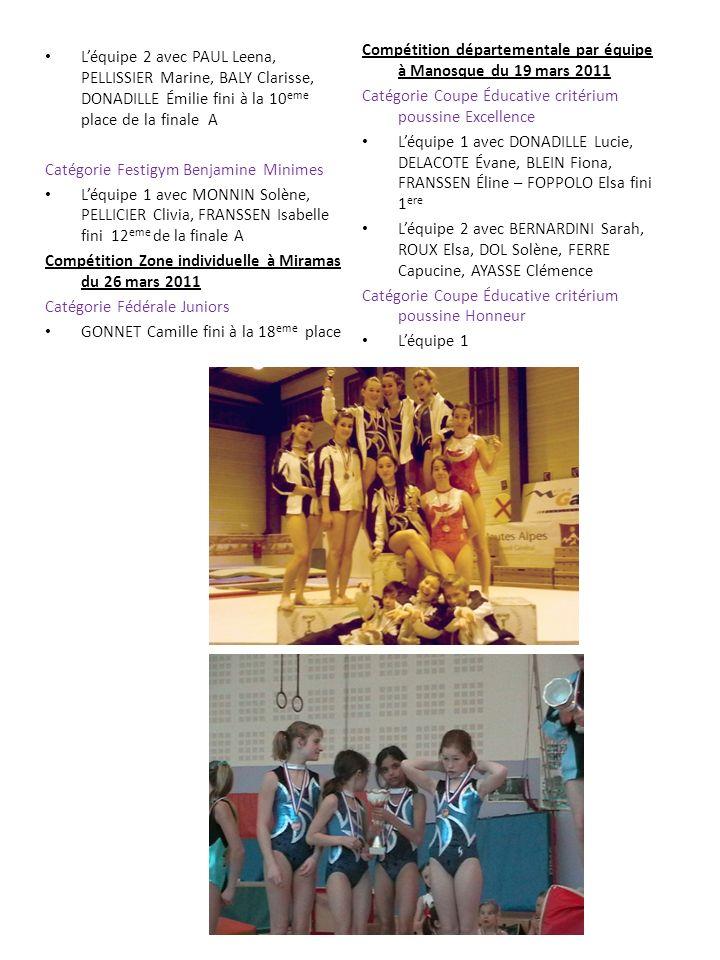 Compétition départementale par équipe à Manosque du 19 mars 2011