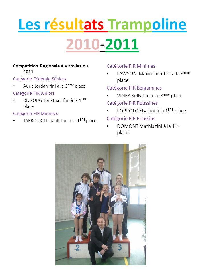 Les résultats Trampoline 2010-2011