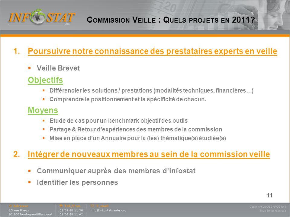 Commission Veille : Quels projets en 2011