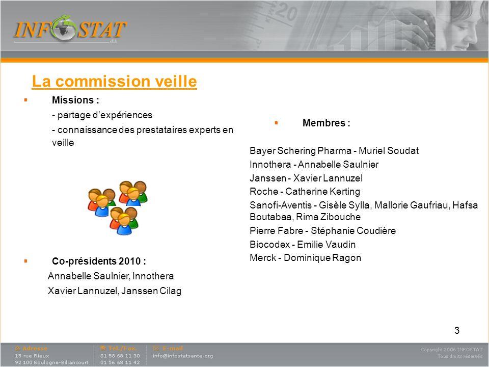 La commission veille Missions : Membres : - partage d'expériences