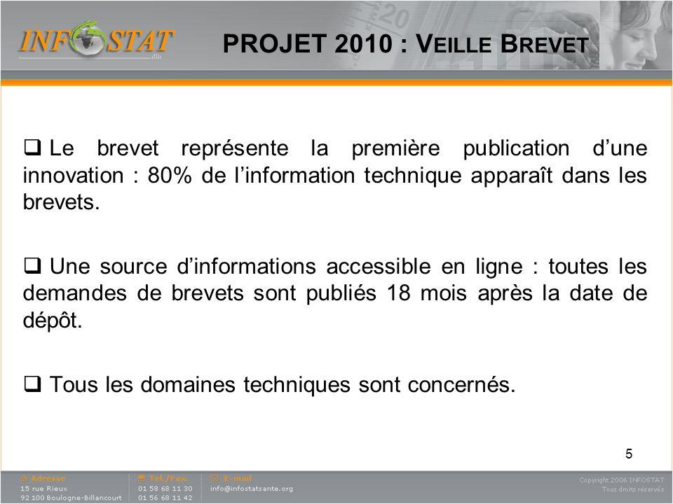 PROJET 2010 : Veille Brevet Le brevet représente la première publication d'une innovation : 80% de l'information technique apparaît dans les brevets.