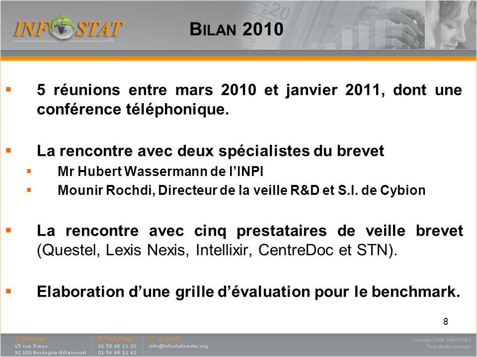 Bilan 2010 5 réunions entre mars 2010 et janvier 2011, dont une conférence téléphonique. La rencontre avec deux spécialistes du brevet.