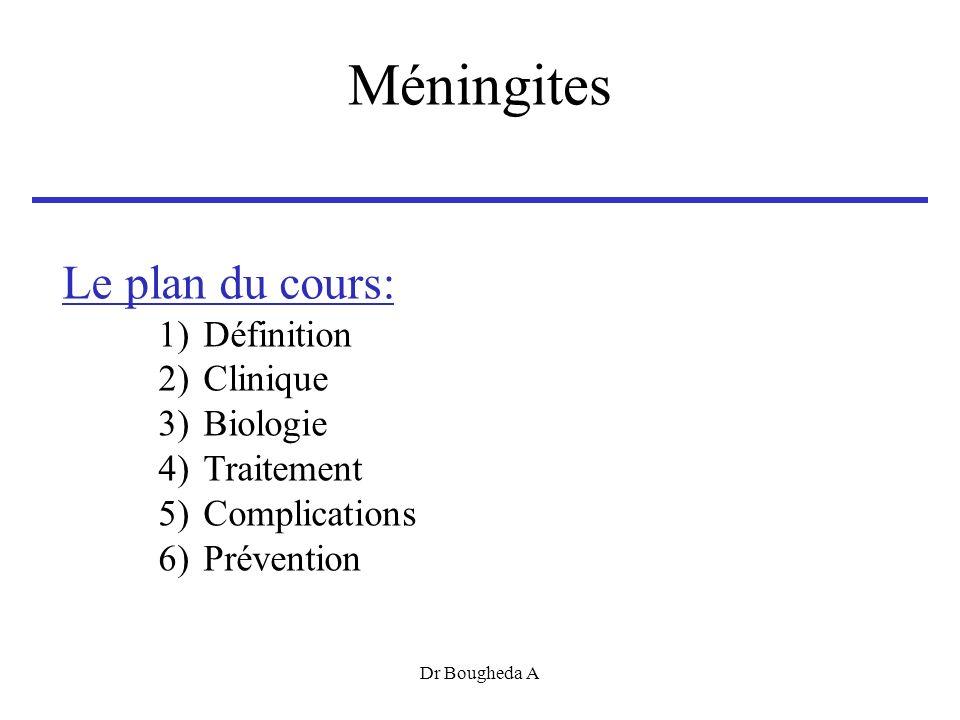 Méningites Le plan du cours: Définition Clinique Biologie Traitement