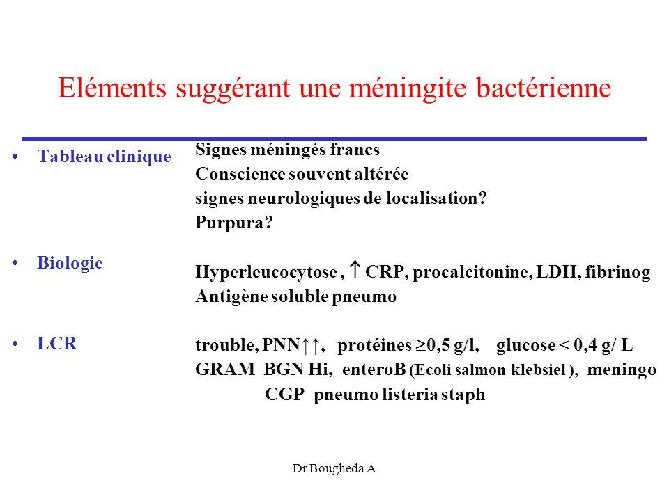 Eléments suggérant une méningite bactérienne