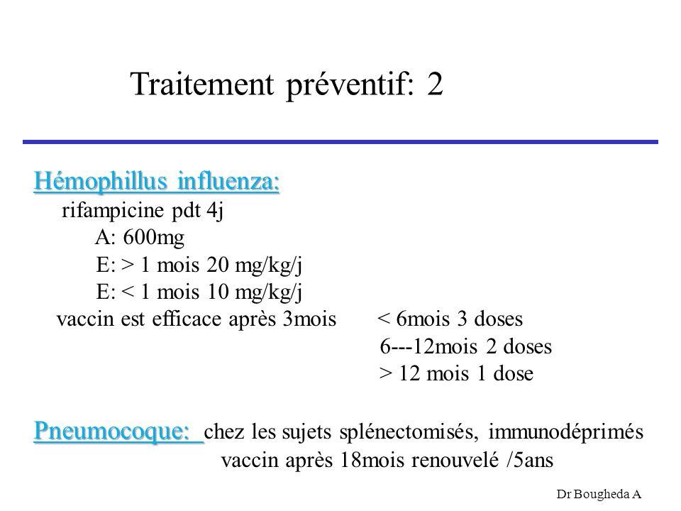 Traitement préventif: 2