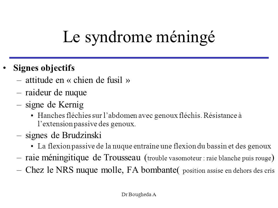 Le syndrome méningé Signes objectifs attitude en « chien de fusil »