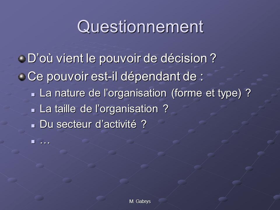 Questionnement D'où vient le pouvoir de décision