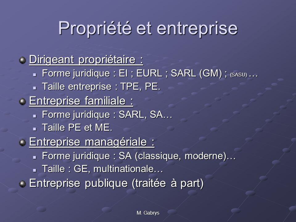 Propriété et entreprise