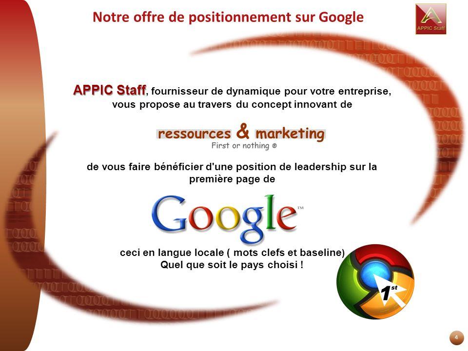 Notre offre de positionnement sur Google