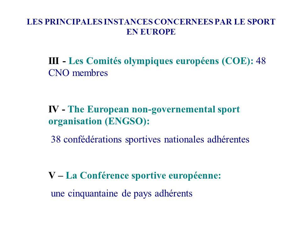 LES PRINCIPALES INSTANCES CONCERNEES PAR LE SPORT EN EUROPE