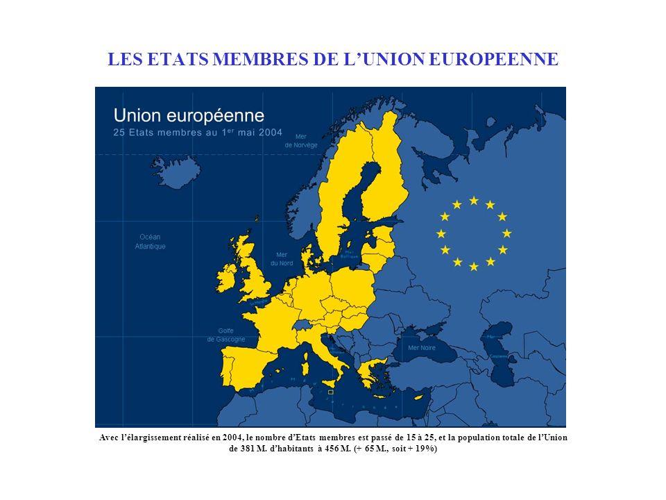 LES ETATS MEMBRES DE L'UNION EUROPEENNE