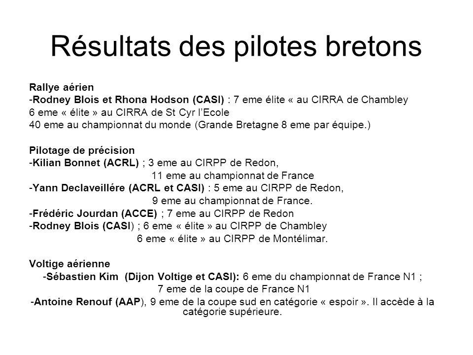 Résultats des pilotes bretons
