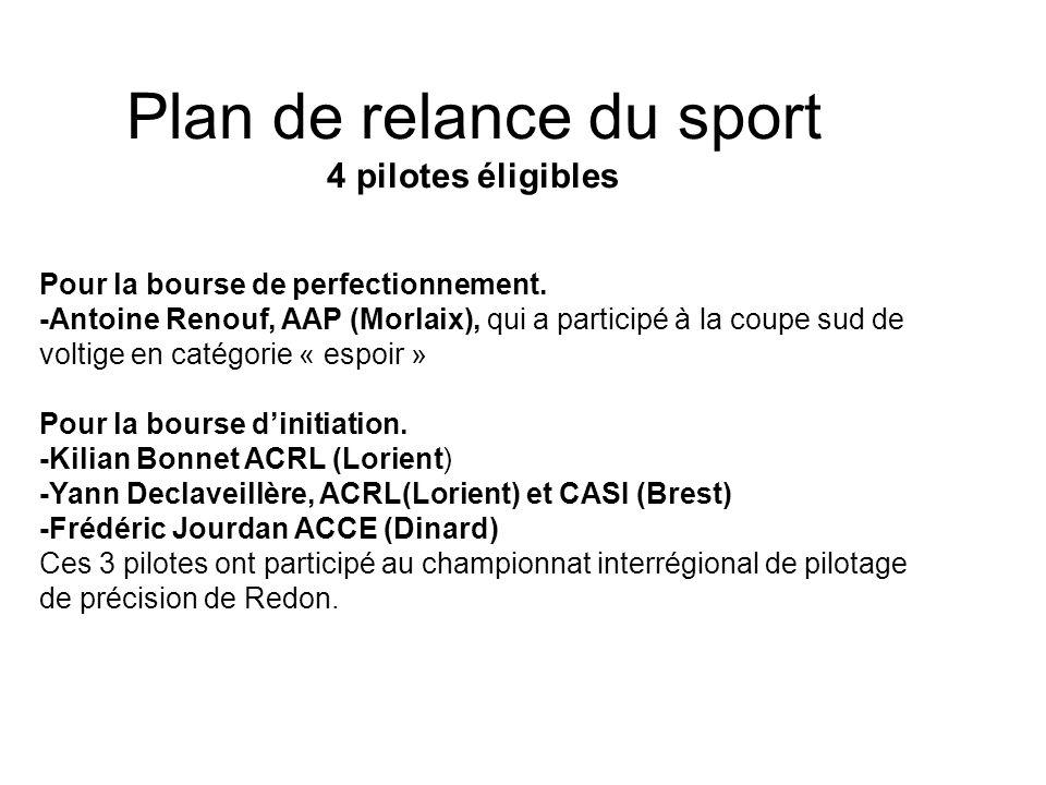 Plan de relance du sport