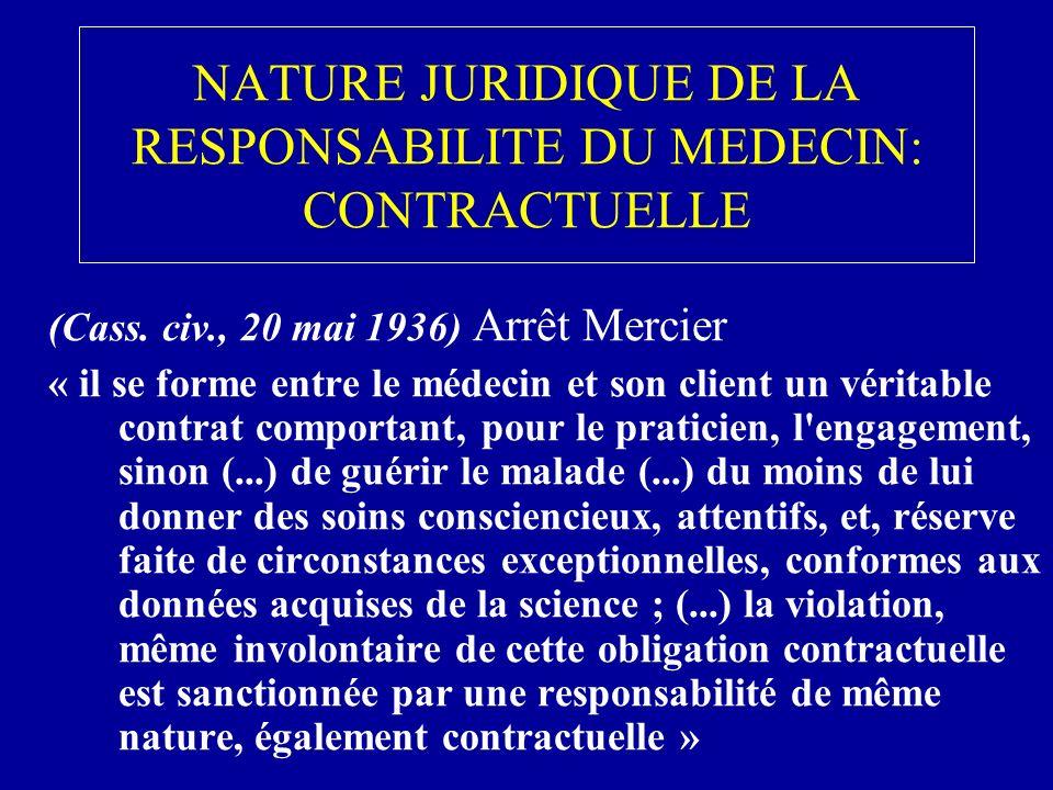 NATURE JURIDIQUE DE LA RESPONSABILITE DU MEDECIN: CONTRACTUELLE