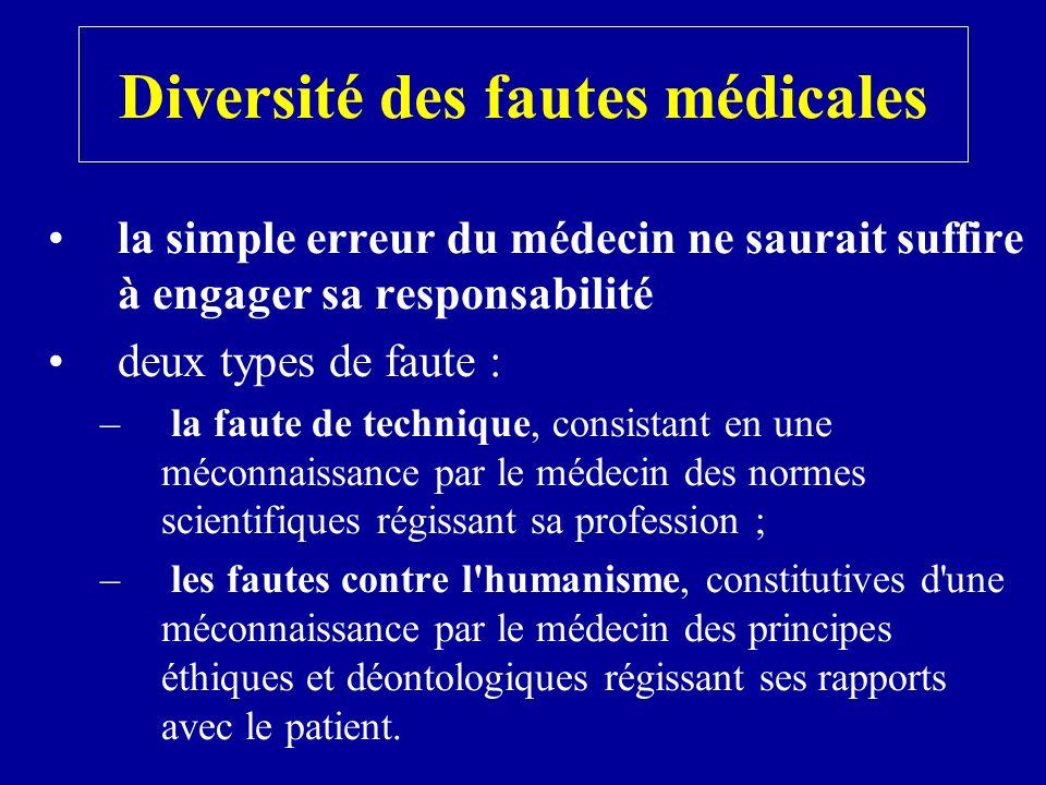 Diversité des fautes médicales