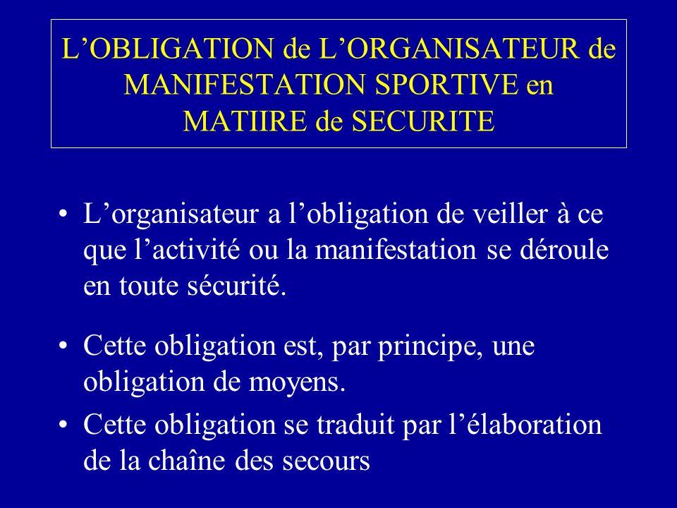 L'OBLIGATION de L'ORGANISATEUR de MANIFESTATION SPORTIVE en MATIIRE de SECURITE