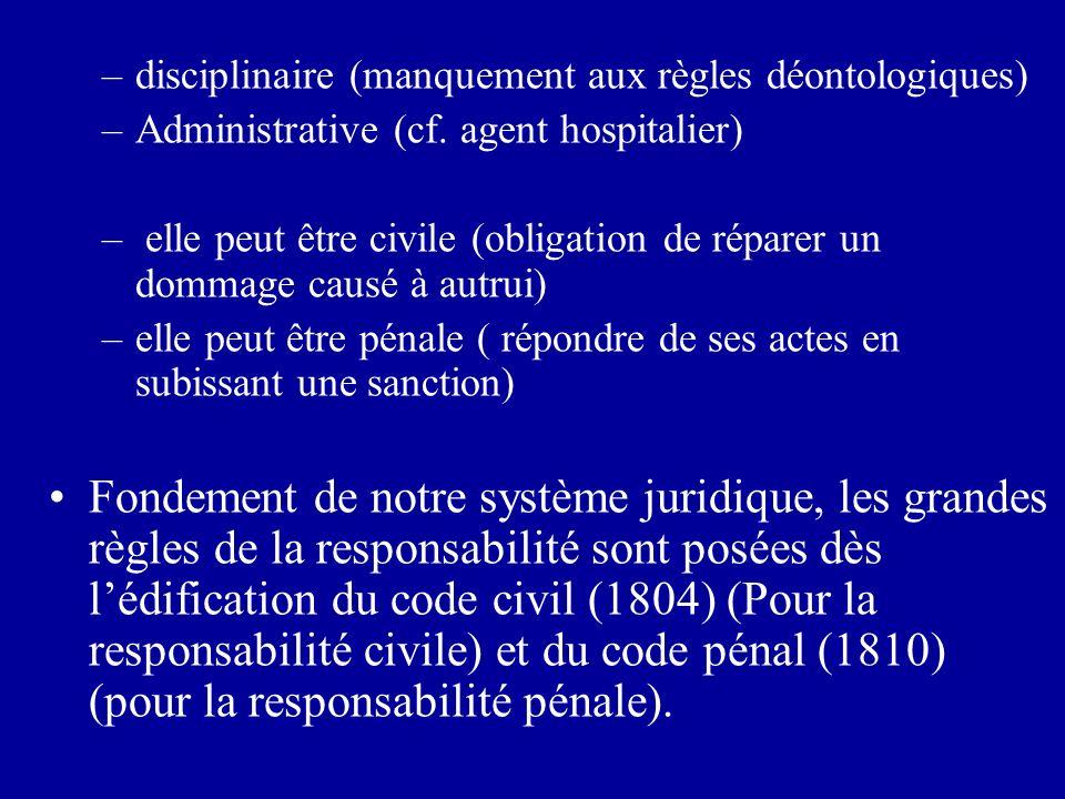 disciplinaire (manquement aux règles déontologiques)