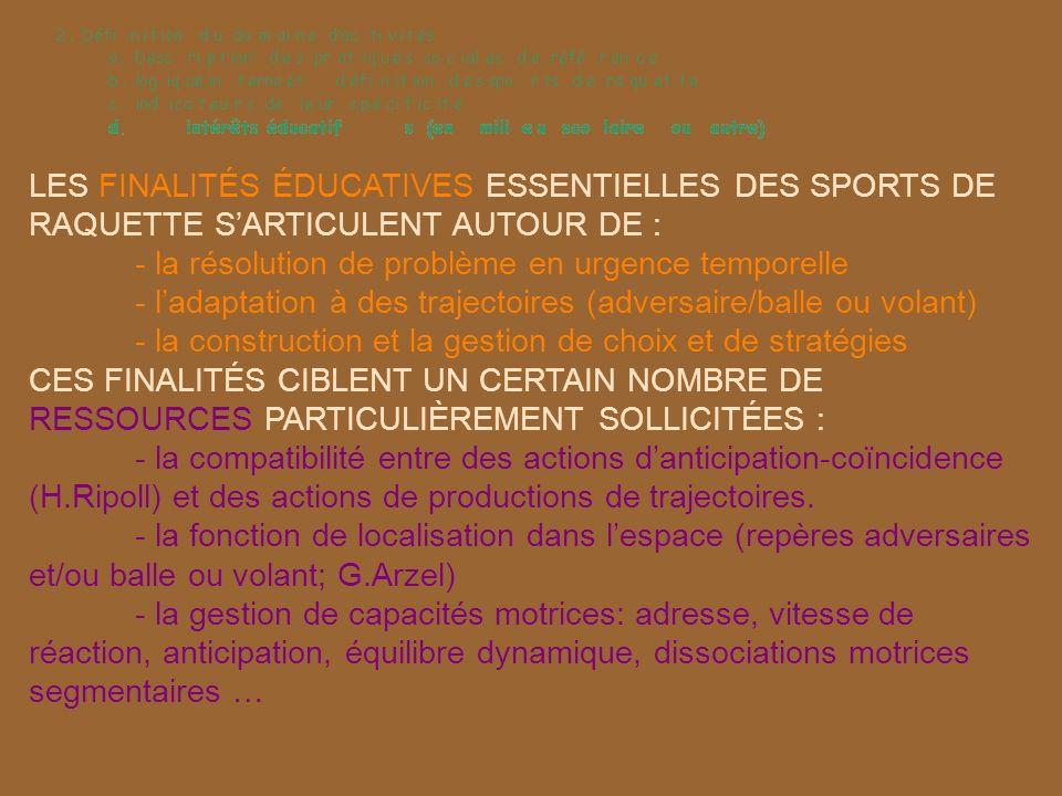 LES FINALITÉS ÉDUCATIVES ESSENTIELLES DES SPORTS DE RAQUETTE S'ARTICULENT AUTOUR DE :