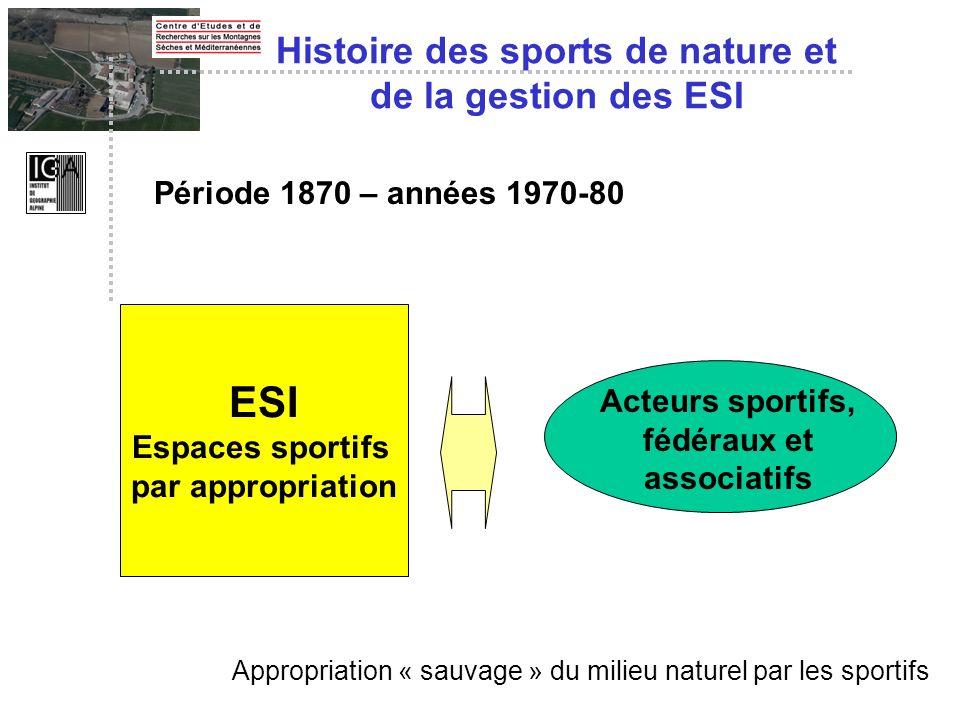 ESI Histoire des sports de nature et de la gestion des ESI