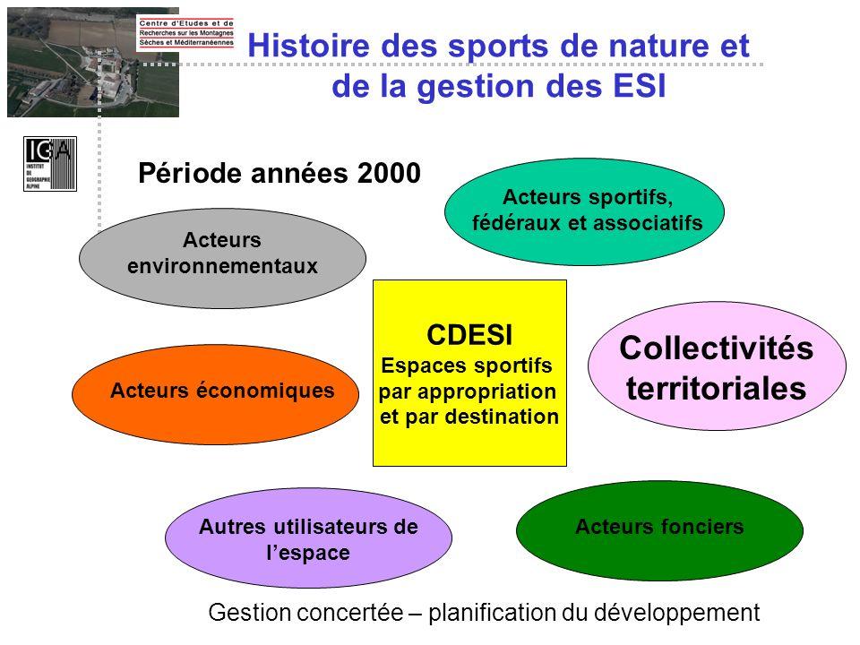 Histoire des sports de nature et de la gestion des ESI