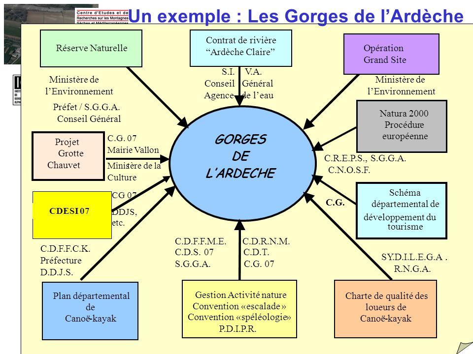 Un exemple : Les Gorges de l'Ardèche