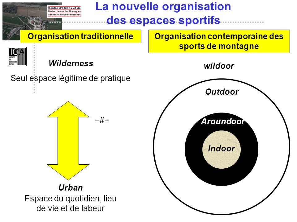 La nouvelle organisation