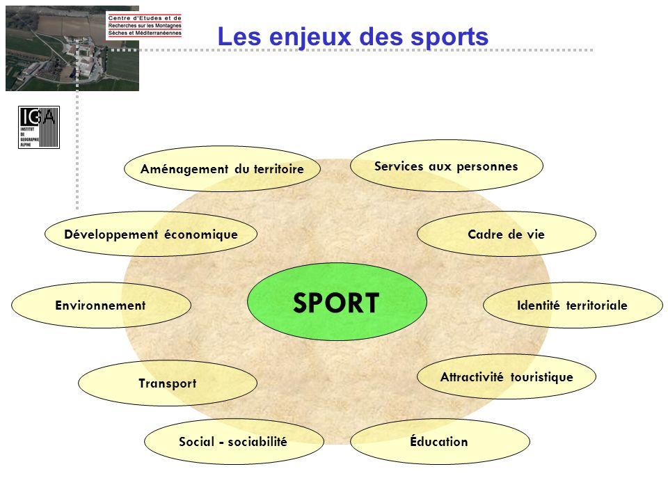 SPORT Les enjeux des sports Aménagement du territoire Éducation