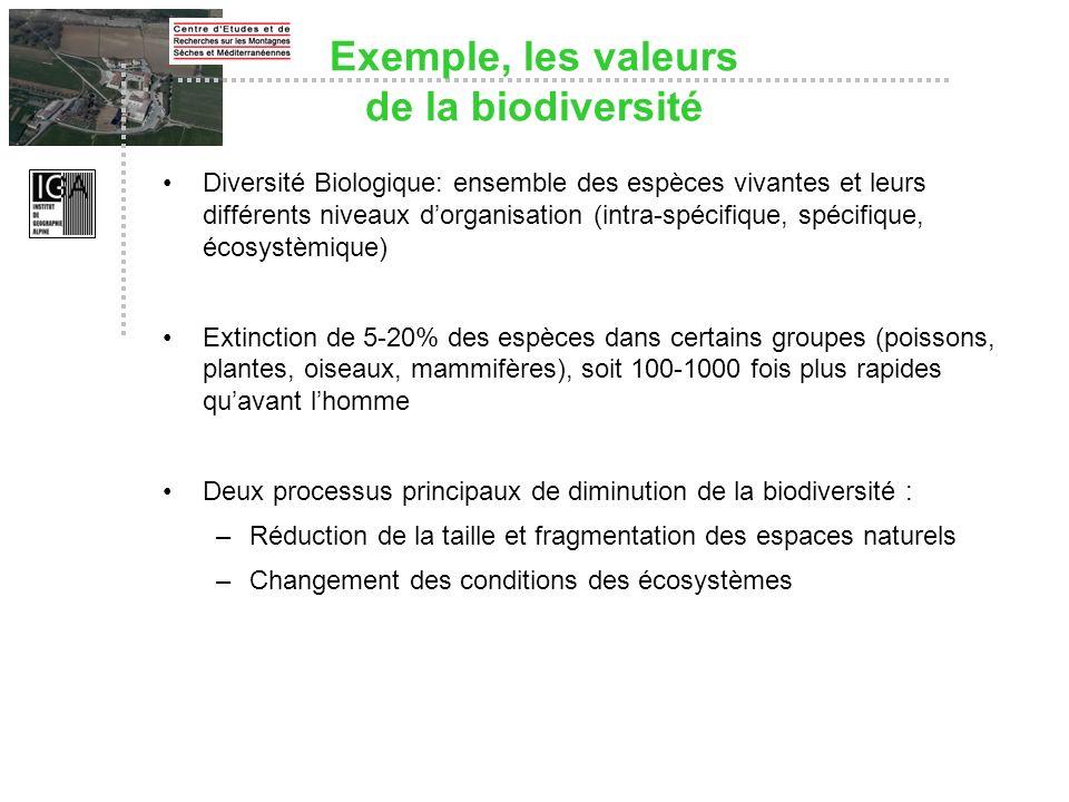 Exemple, les valeurs de la biodiversité