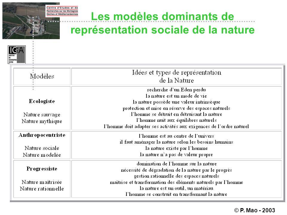 Les modèles dominants de représentation sociale de la nature