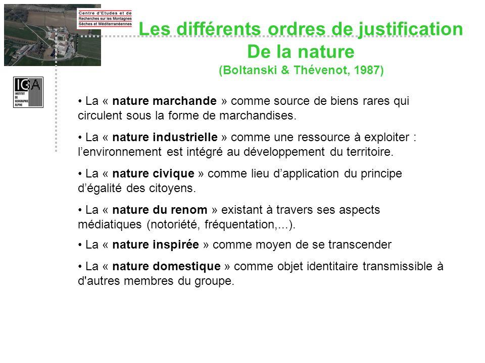 Les différents ordres de justification (Boltanski & Thévenot, 1987)