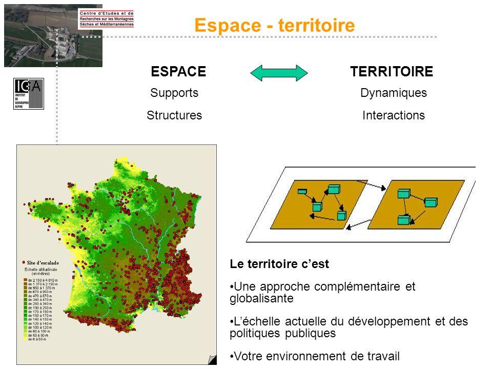 Espace - territoire ESPACE TERRITOIRE Supports Structures Dynamiques