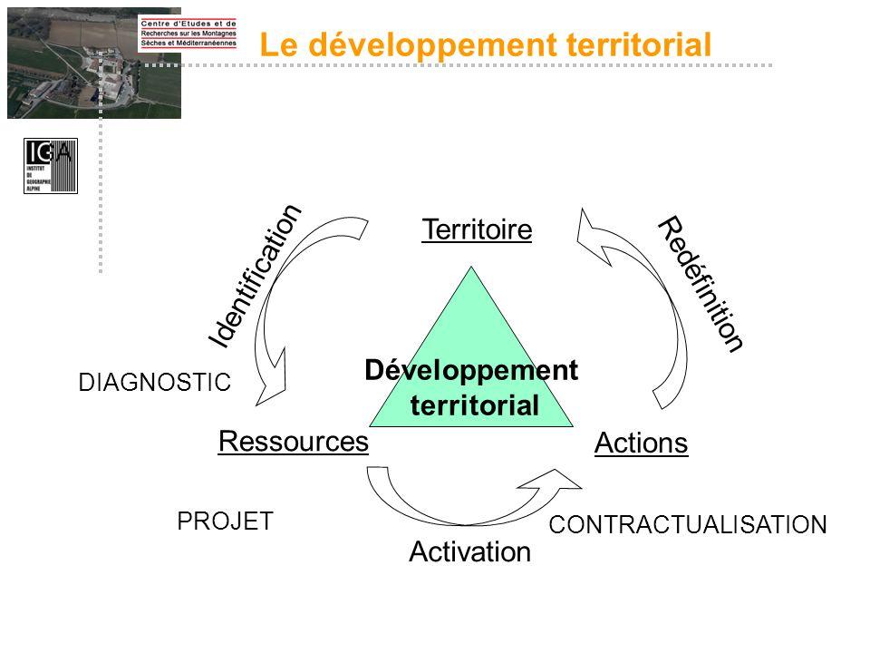 Le développement territorial Développement territorial